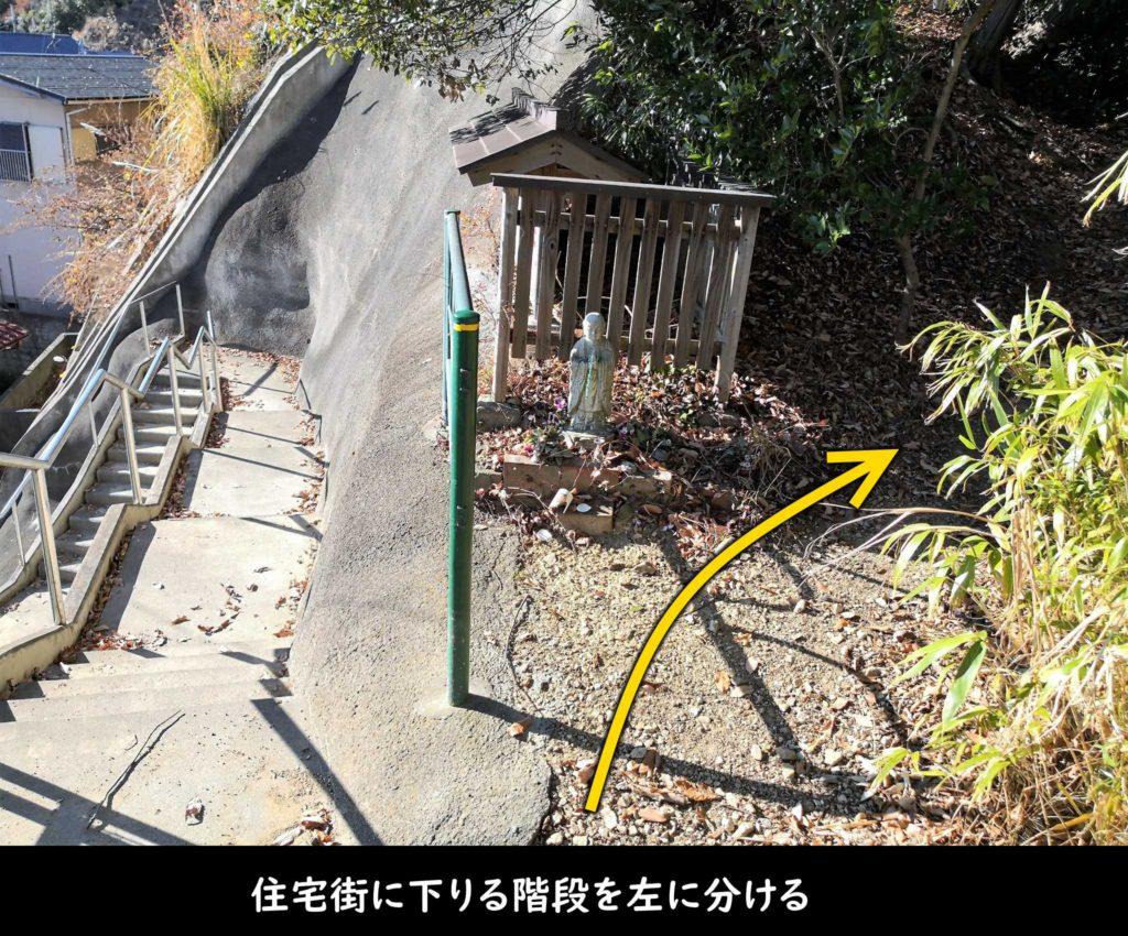 住宅街に下りる階段を左に分ける