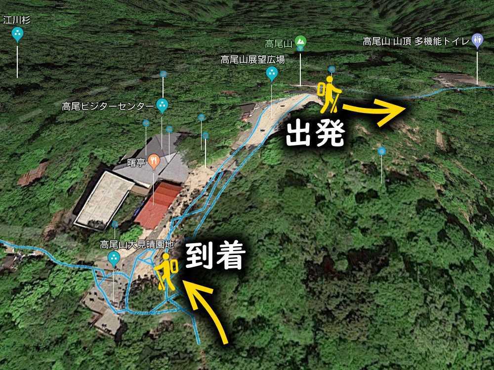 高尾山における「到着」と「出発」の感覚