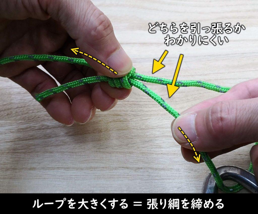 ループを大きくする = 張り綱を締める